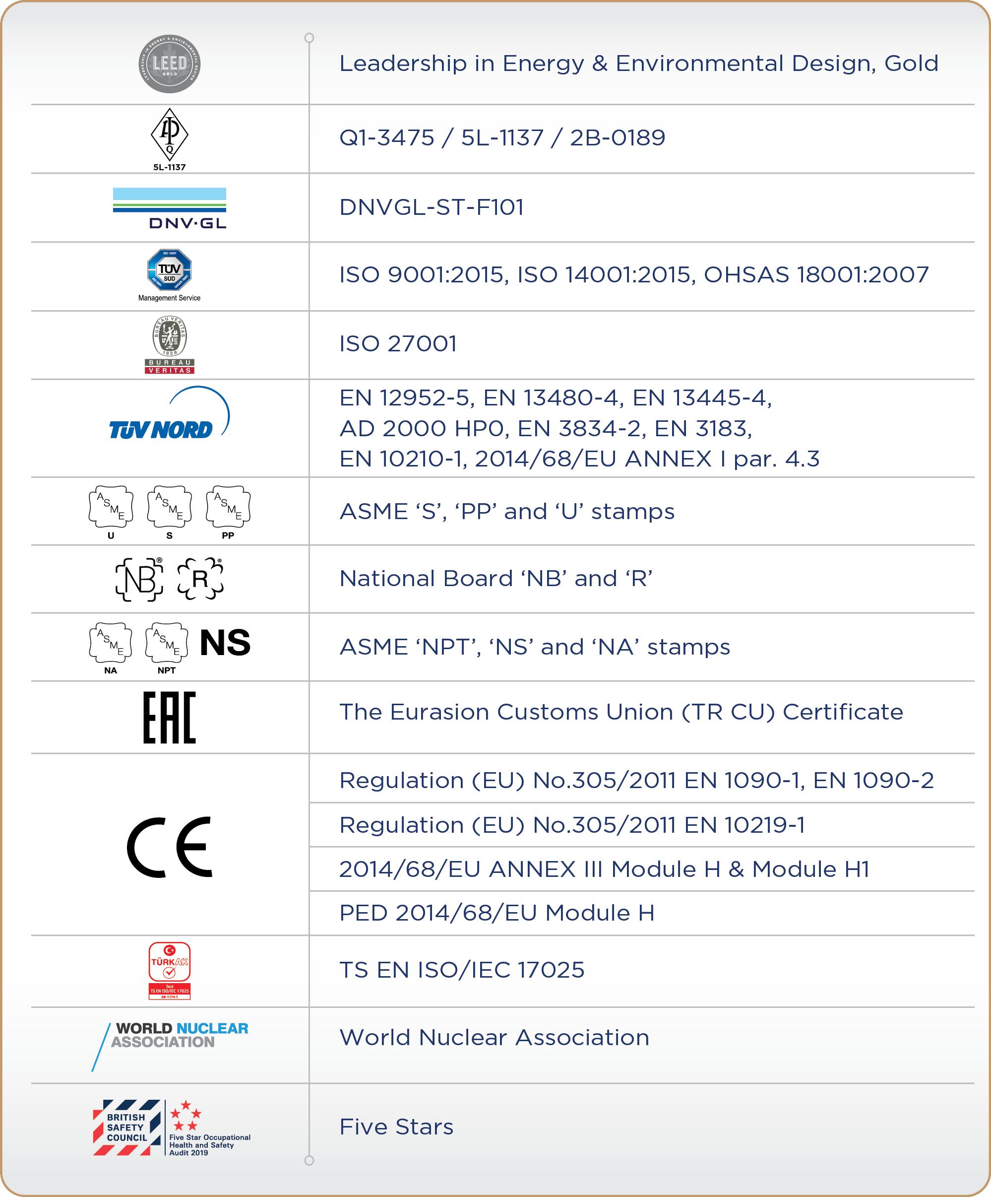 Boru_Sunum_Certificates