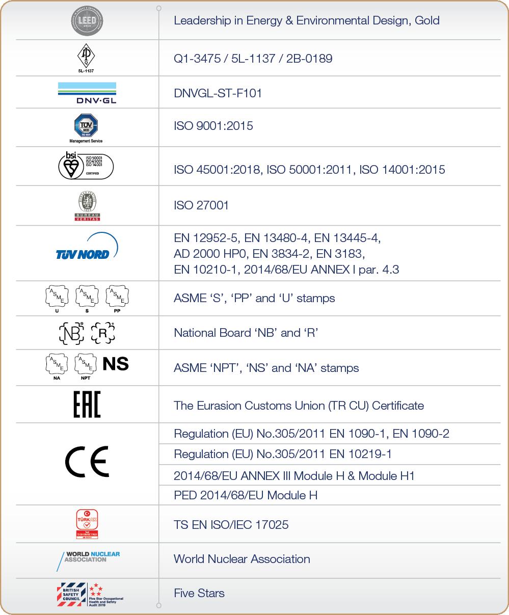 Boru_Sunum_March_2021_Certificates